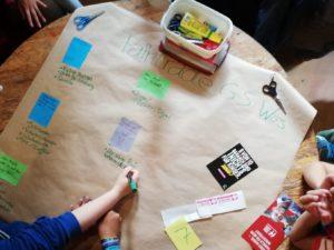 Fairtrade Gruppenstunde PRM Wös